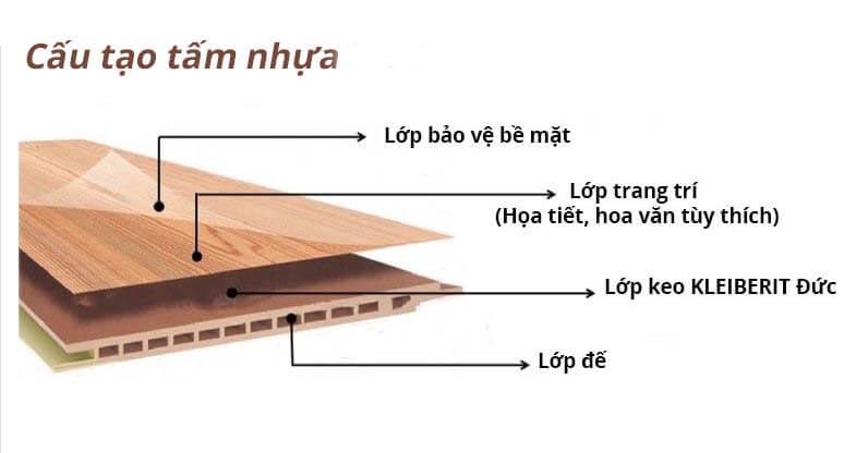 Tấm ốp PVC vân gỗ